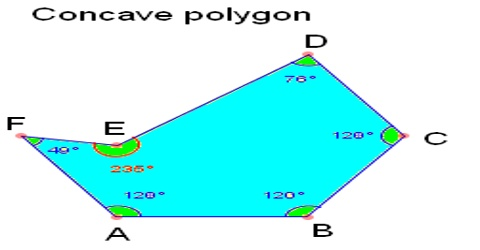 Concave Polygon: Definition and Properties