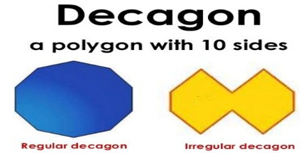 Dodecagon Polygon Definition Types And Properties