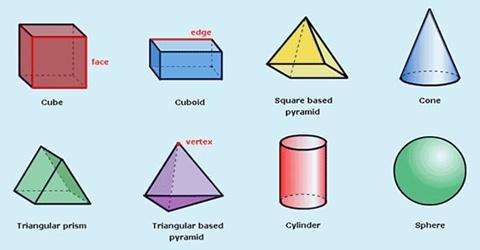 Solid Figures in Geometry