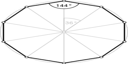 Captivating The Word U201cdecau201d Itself Means U201ctenu201d. A Decagon Has 10 Sides And 10 Internal  Angles. It Has Ten Vertices As Well. Decagons May Be Irregular Or Regular.