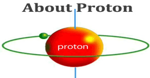 About Proton