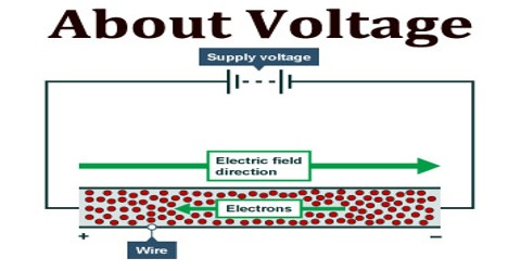 About Voltage