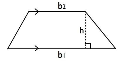 how to solve the area of a trapezoid
