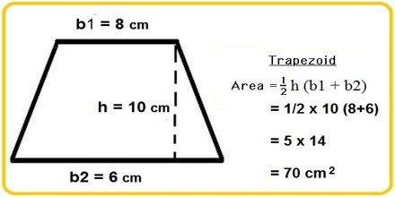 Calculator With Negative >> How to Calculate Area of a Trapezoid? - Assignment Point