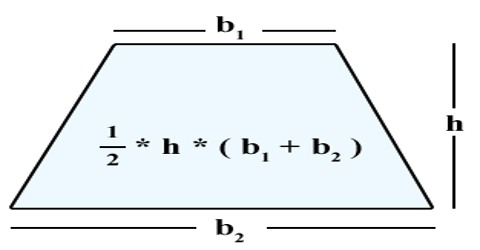 How to Calculate Area of a Trapezoid?