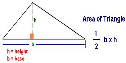 Area Of A Triangle