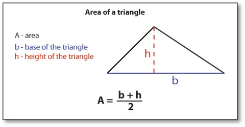 How to Calculate the Area of a Triangle?