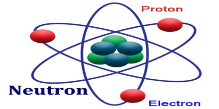 About Neutron Assignment Point