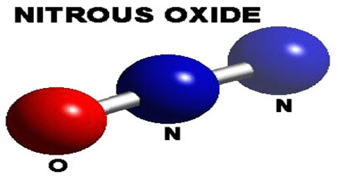 Nitrous Oxide Assignment Point