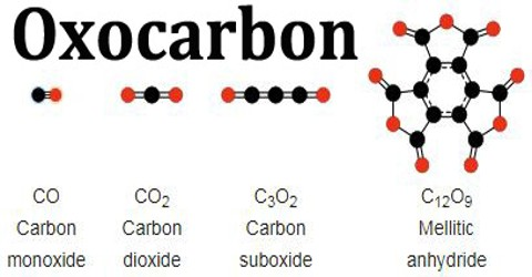 Oxocarbon