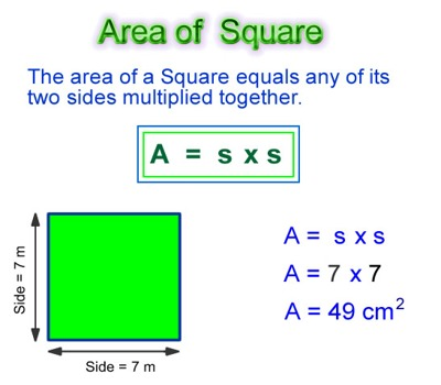 Image result for area formula of a square
