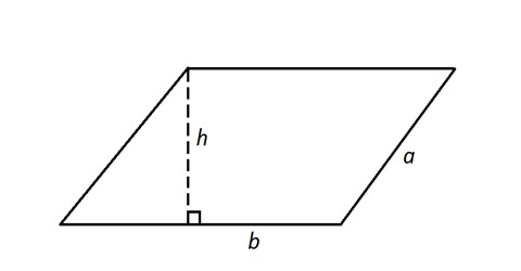 How to Calculate the Perimeter of a Parallelogram?