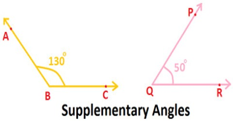 Supplementary Angles Assignment Point