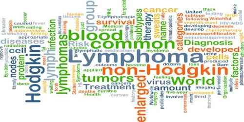 About Lymphoma