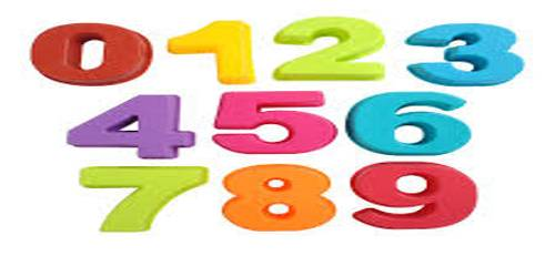 Basic Numbers Definition