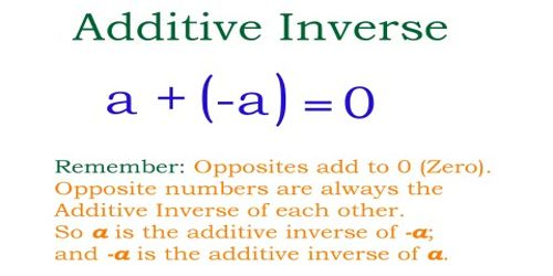 Additive Inverse Of A Number Assignment Point
