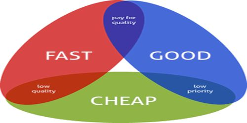poor quality costs thesis Trends in total quality management (tqm), chapter 1, page 2  of preventing poor quality from occurring appraisal costs costs incurred in the process.
