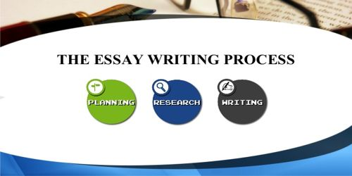 How to Plan before an Essay Writing?