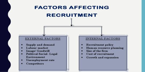 Factors Affecting Recruitment