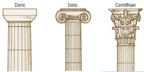 Ancient Greek Architecture Systems