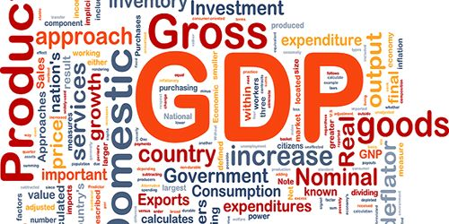 Gross Domestic Product (GDP) measurement in Macroeconomics