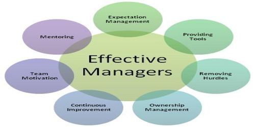 how to be an effective manager