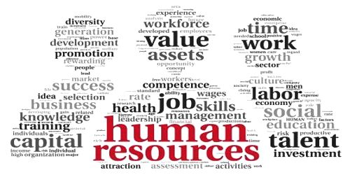 Objective and Activities of Human Resource Management