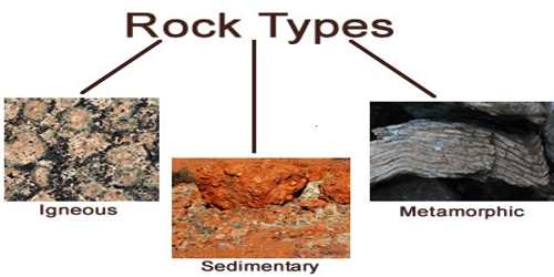 Igneous Rock Assignment Point