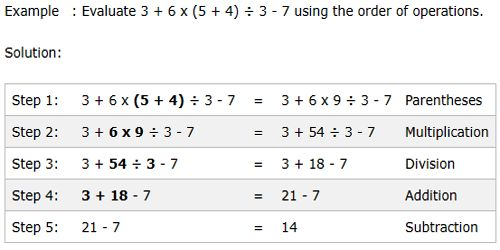 Calculations using the Order of Operations - Assignment Point