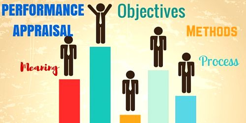 Performance Appraisal: Importance, Purpose and Methods