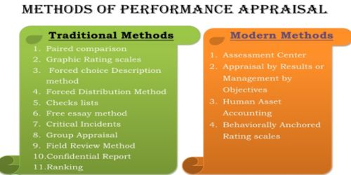 Performance Appraisal Techniques or Methods