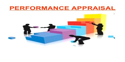History Of Performance Appraisal  Assignment Point
