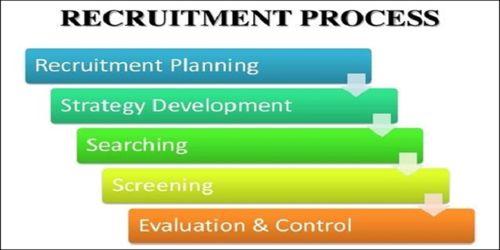 Common Recruitment Process