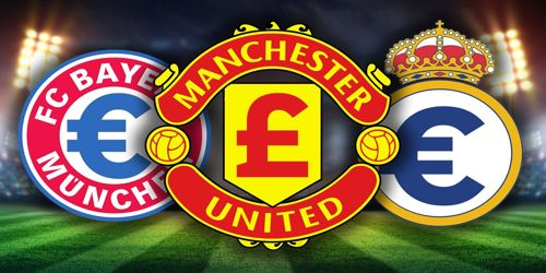 Top 10 Most Valuable Football Clubs in the World in 2017