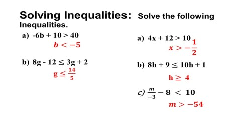 How to Solve a Linear Inequation Algebraically?