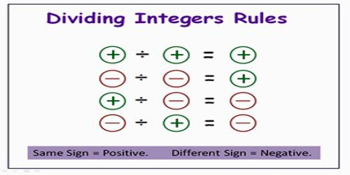 Division of Integers: Negative and Positive Forms