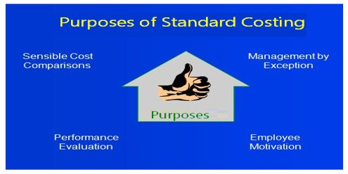 Advantages of the Standard Costing System
