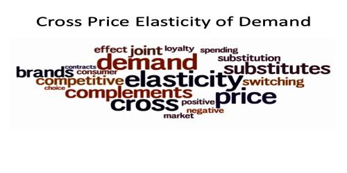 Concept of Cross Elasticity of Demand
