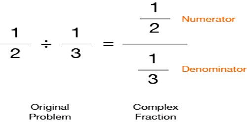 how to solve fraction within fraction