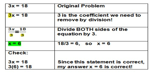 Division Equations
