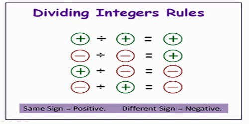 Division Of Negative And Positive Integers Assignment Point
