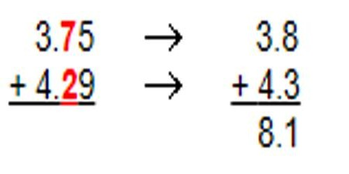 How to Estimate a Sum by Rounding?