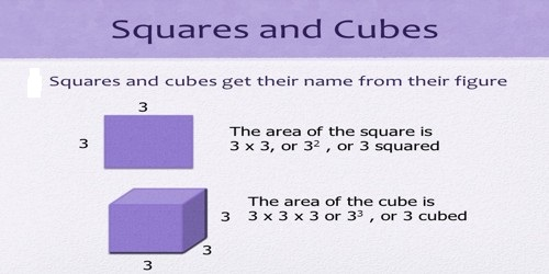 Evaluate Squares and Cubes
