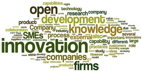 Common Functions of Women Entrepreneurs