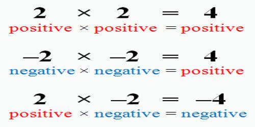 Multiplication Of Integers Negative And Positive