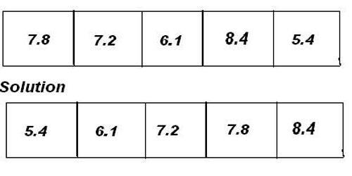 Ordering Decimal Numbers