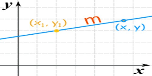 Point Slope Form Of A Line Assignment Point