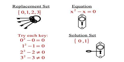 Replacement Set and Solution Set in Set Notation