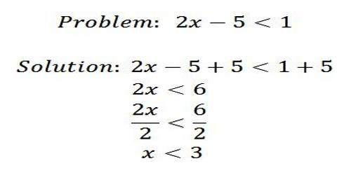 Solving an Inequality