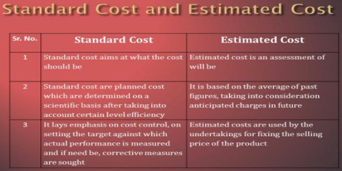 difference between standard cost and estimated cost